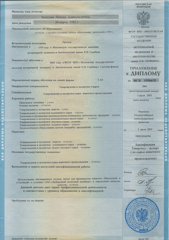 Экспертиза продопольственных товаров  Приложение к диплом товароведа